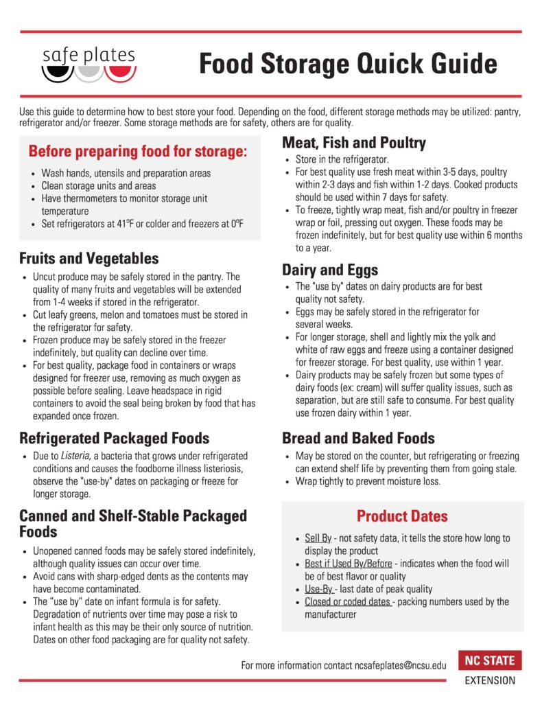 Food Storage Quick Guide