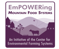 Empowering Mountain Food Systems Logo