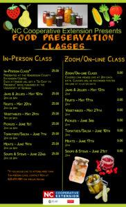 food classes